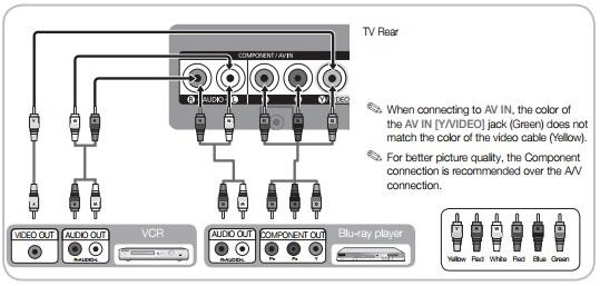 samsung tv headphone jack. click image for larger version name: connectors2.jpg views: 31921 size: 48.8 samsung tv headphone jack