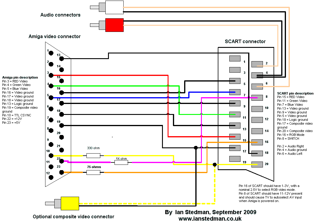 Vga cable pinout diagram pc to tv elsavadorla