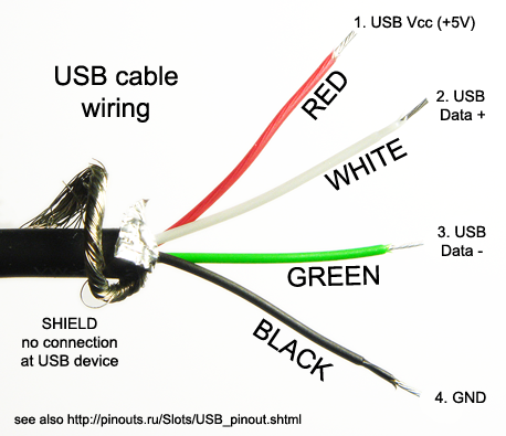 Your best advice in rewiring a USB headset please. - VideoHelp Forum