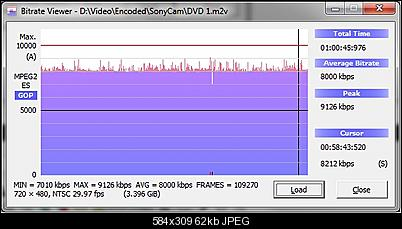 CBR vs VBR for DVD - VideoHelp Forum