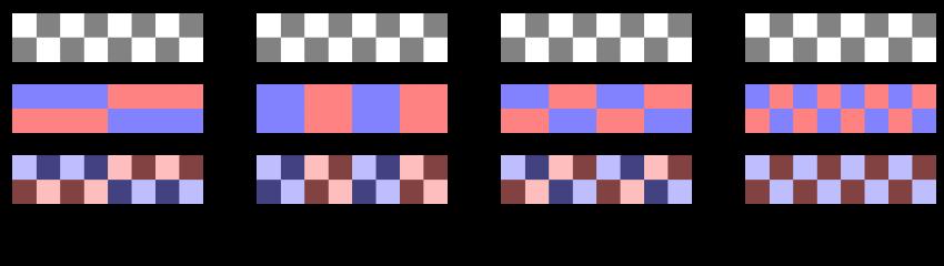 8-bit color RGB versus 10-bit color 4:2:2 - VideoHelp Forum
