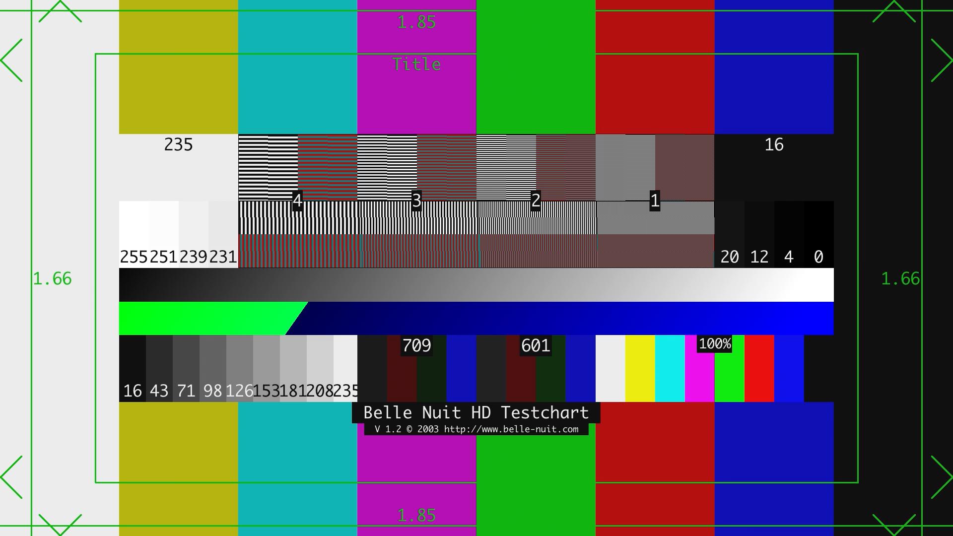 ffmpeg/x264 RGB to YUV - VideoHelp Forum