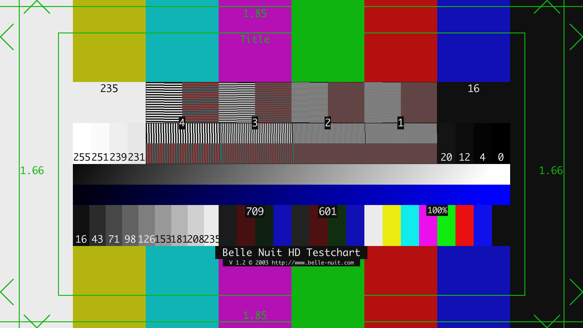 Text Fuzzy Blurry with HDMI cable - VideoHelp Forum