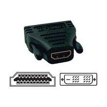 Name:  HDMI_adapter.jpg Views: 609 Size:  7.1 KB