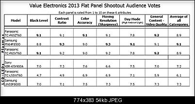 Click image for larger version  Name:2013 VE SHOOTOUT.JPG Views:1996 Size:54.4 KB ID:27331