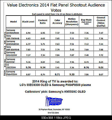 Click image for larger version  Name:2014 VE SHOOTOUT.jpg Views:1296 Size:118.3 KB ID:27332