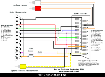 Click image for larger version  Name:SCART_cable.png Views:14578 Size:2.34 MB ID:21738