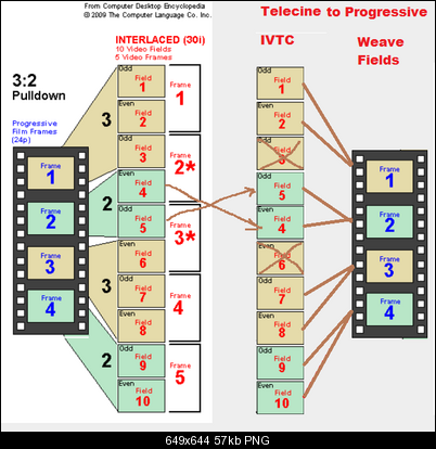 Click image for larger version  Name:IVTC.png Views:474 Size:57.1 KB ID:6951