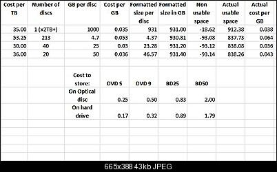 Click image for larger version  Name:Cost Comparision.jpg Views:503 Size:43.3 KB ID:36813