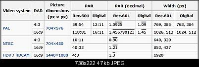 Click image for larger version  Name:PARChart.JPG Views:1910 Size:46.8 KB ID:30962