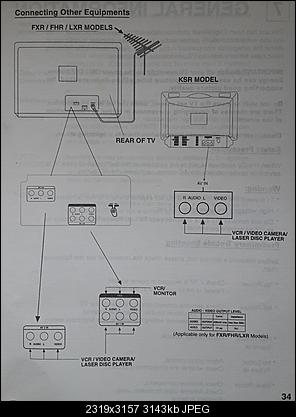 Click image for larger version  Name:Connecting other equipments.jpg Views:183 Size:3.07 MB ID:35368