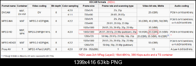 Click image for larger version  Name:XDCAM-HDV.png Views:387 Size:63.2 KB ID:9138