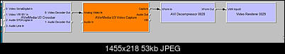 Click image for larger version  Name:Avermedia_crossbar.jpg Views:80 Size:53.5 KB ID:42769