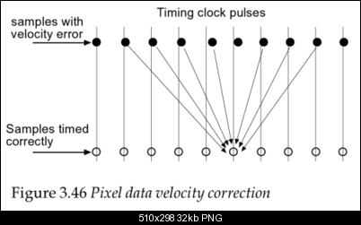Click image for larger version  Name:Pixel data velocity correction.PNG Views:381 Size:32.0 KB ID:35398