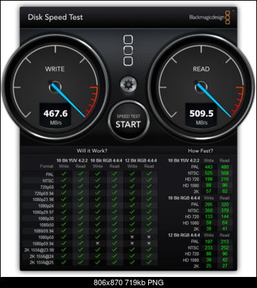 Click image for larger version  Name:Samsung 500GB SSD, 4GB test, 5.50GB free.png Views:110 Size:718.6 KB ID:41757