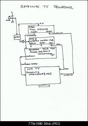 Click image for larger version  Name:Home Setup Diagram (Large).jpg Views:175 Size:54.2 KB ID:6085