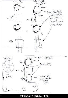 The Reflecta Super8 film scanner to avi conversion thread