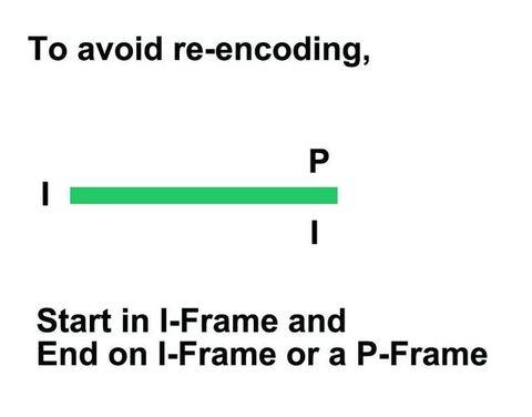 programs that can edit pdf files