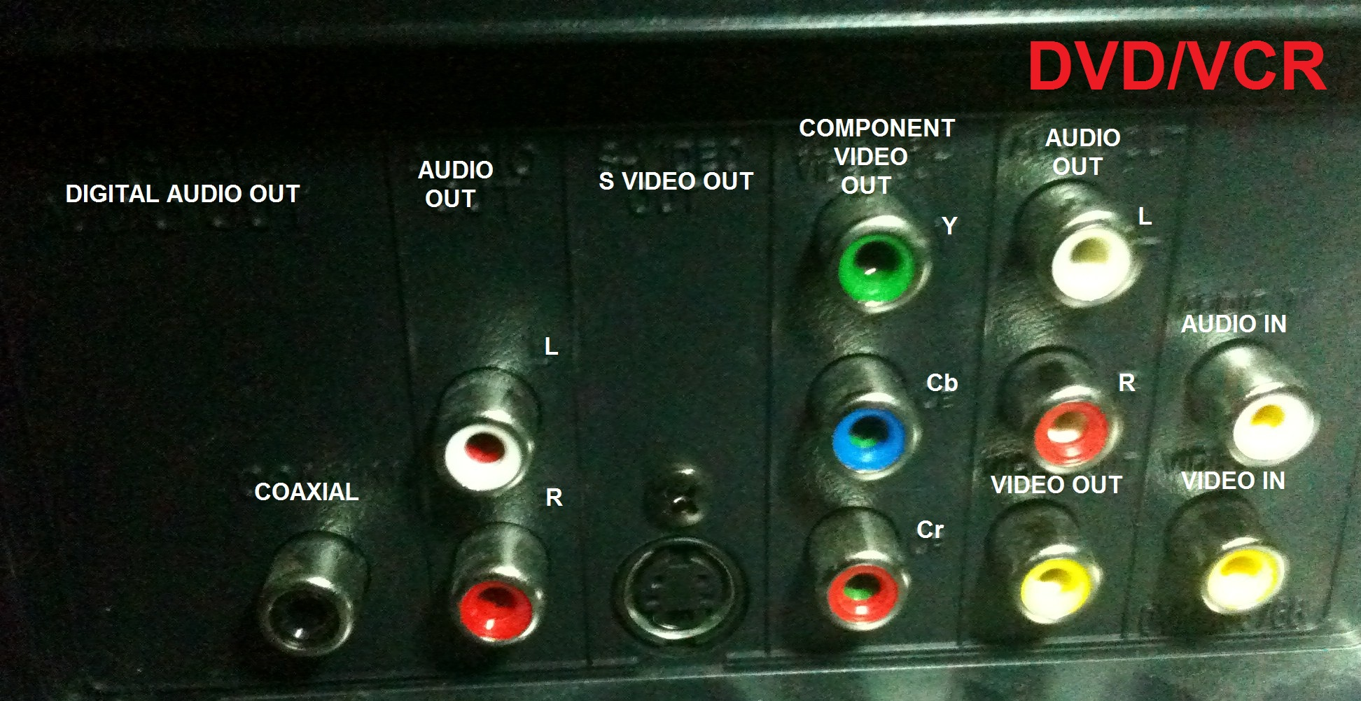 Connecting a TV, cable box, and VCR/DVD - VideoHelp Forum