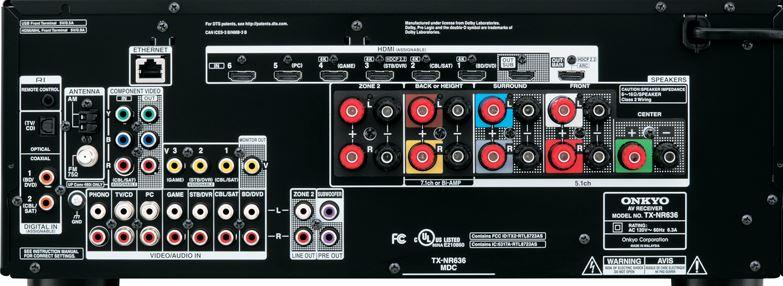 Subwoofer for Onkyo TX-NR636 receiver