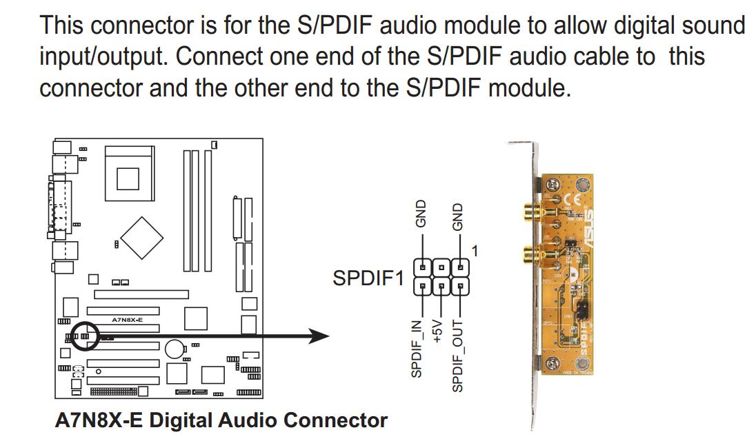 s pdif connectors and making your own mb s pdif connector rh forum videohelp com