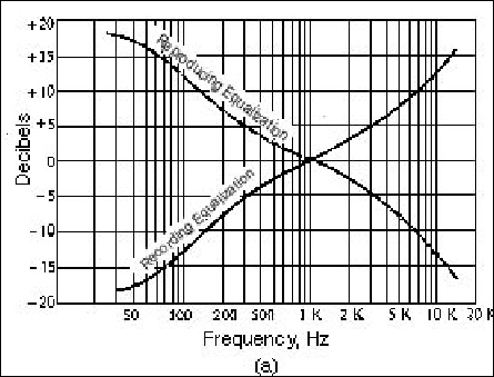 Index additionally What Does A Resistor To Ground Do additionally GY6 DC CDI of motorcycle parts together with Calculating Electric Power furthermore Stephenphysicscorner blogspot. on dc current graph