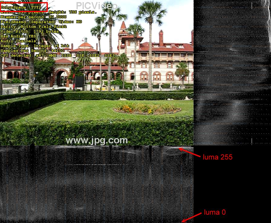 MJPEG to MPG2 color issue - VideoHelp Forum