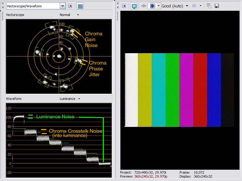 Calibration of an 8 bit digital component editing system