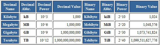 Binary forum ru